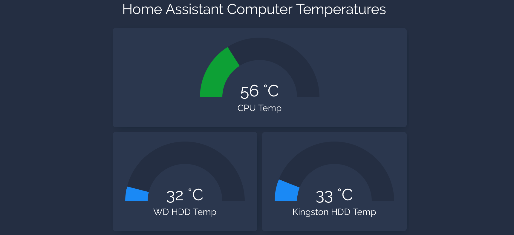 Lovelace Dashboard in Home Assistant showing CPU, HDD and SDD temperatures